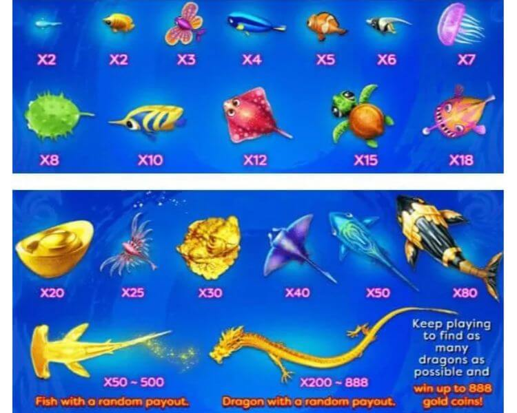 Tỷ lệ thưởng Bắn Cá 12BET