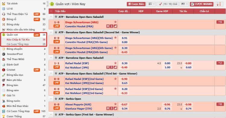 cá cược quần vợt tại 12Bet