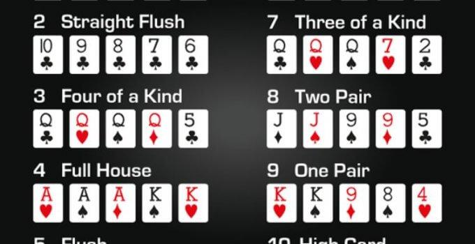 Tìm hiểu về các bộ bài trong khi chơi Poker tại 12Bet (Phần 3)