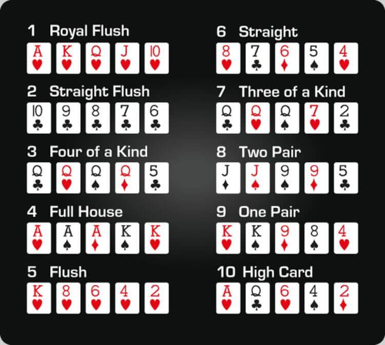 các bộ poker